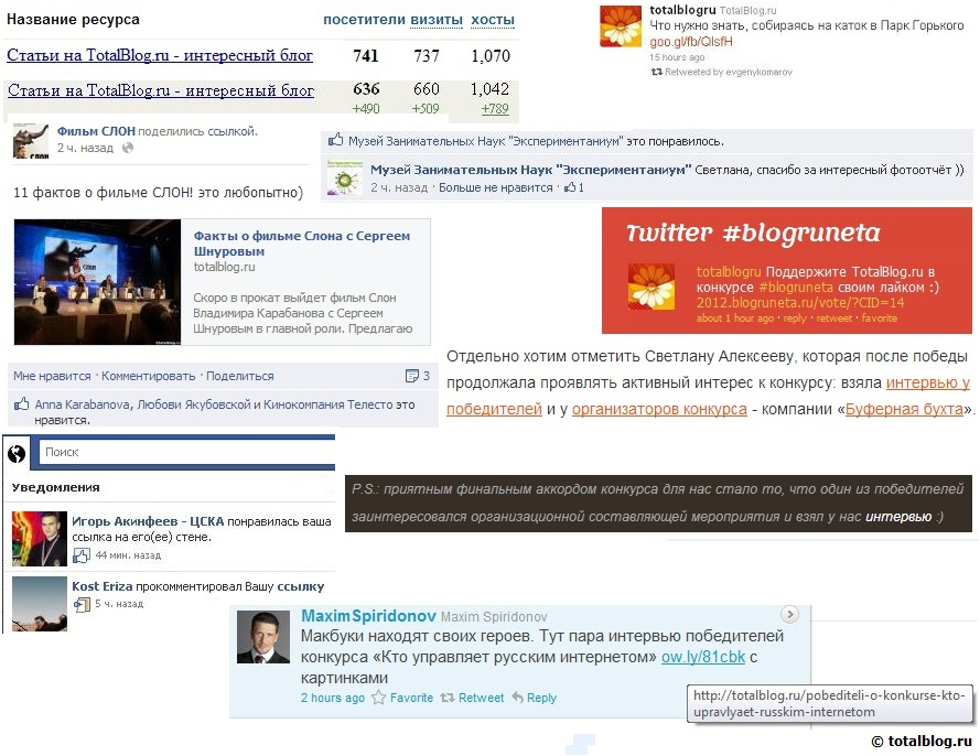 Мультимедийные заметки на TotalBlog.ru